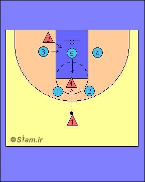 دفاع بسکتبال منطقه ای 3-2 basketball zone deffence 2-3